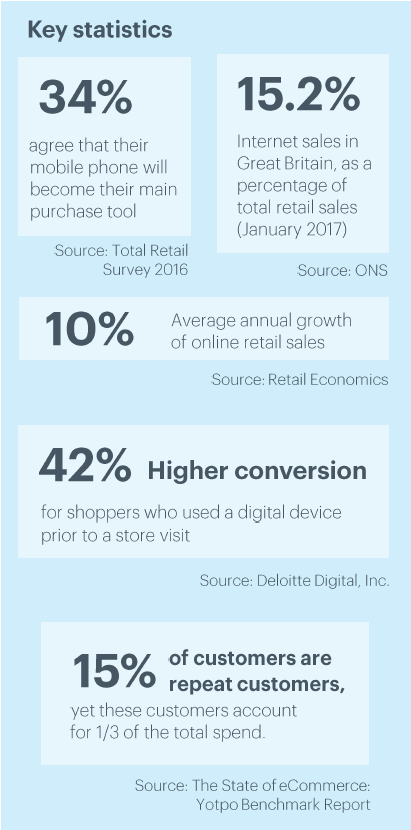 The Good The Bad And The Reality Of Digital Transformation In Retail